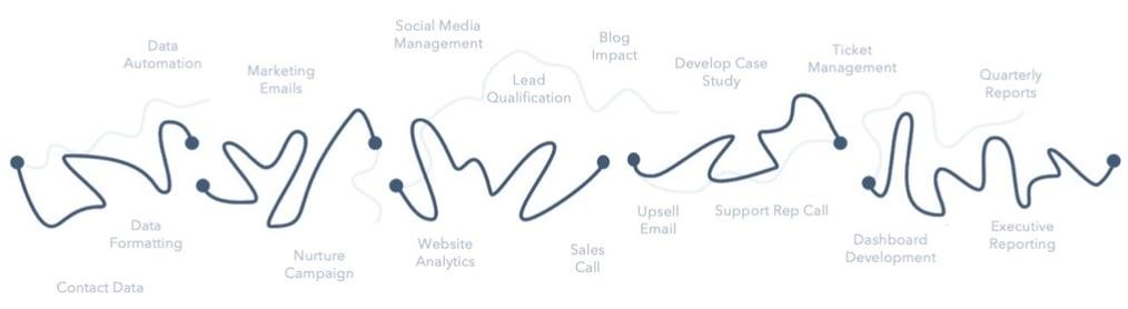 Copy of HubSpot Operations Hub_ Sales Deck-1